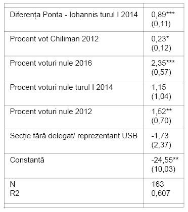 tabel3-1