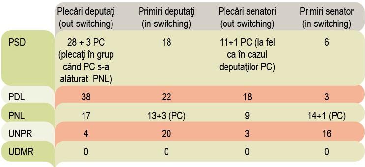 tabel_2-fara-titlu